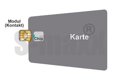 Chipkarten